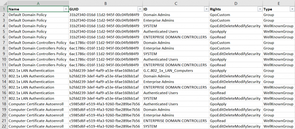 GPO security filtering Active Directory